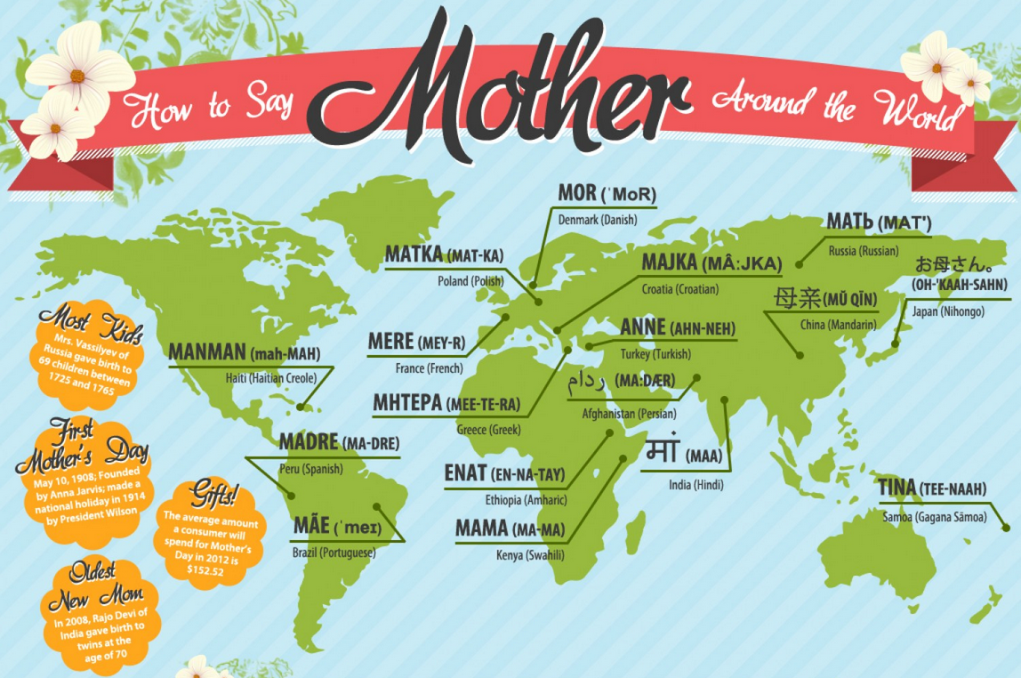 When is mothers day celebrated around the world for Fun facts about countries around the world