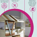 The Wonderful World Of Kids Cabin Beds