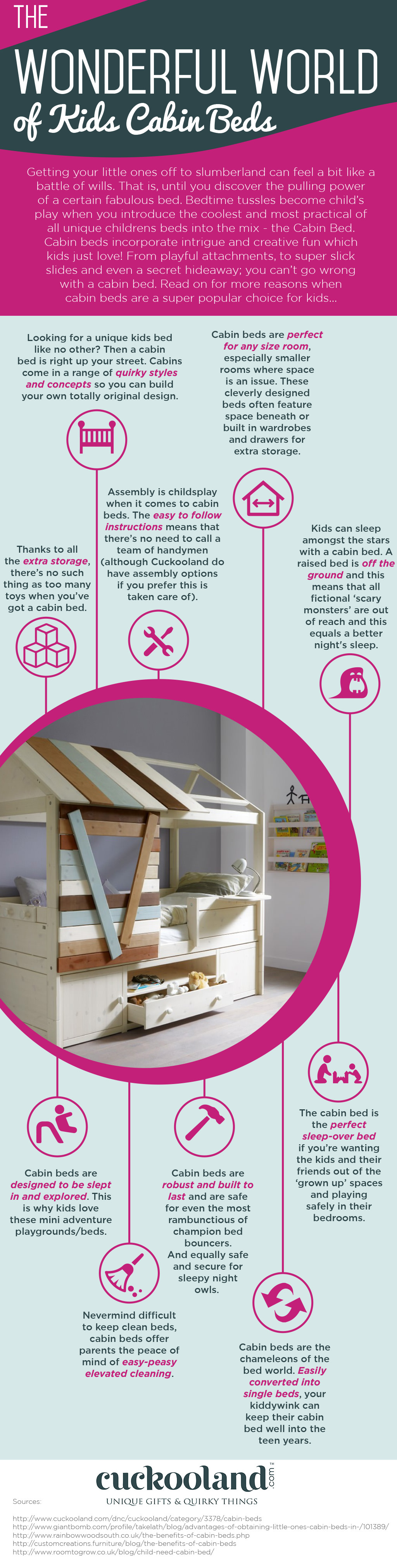 benefits of cabin beds for kids infographic