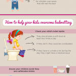 A Parents Guide to Bedwetting