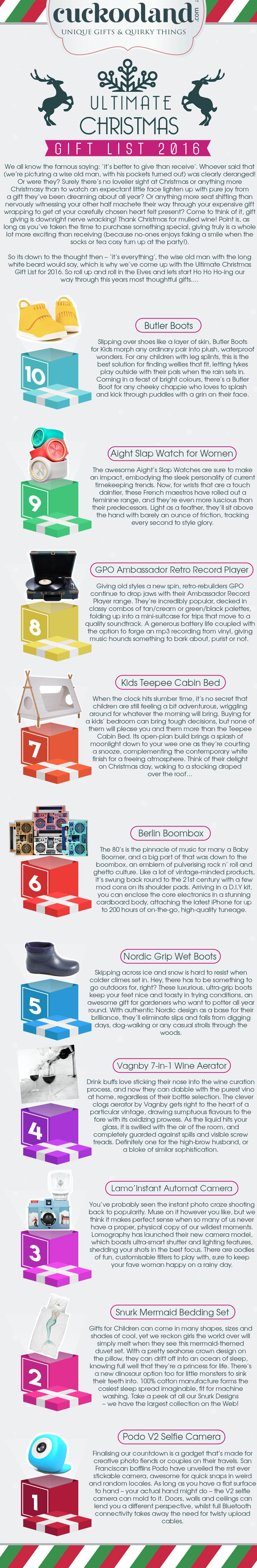 christmas gift ideas 2016 infographic